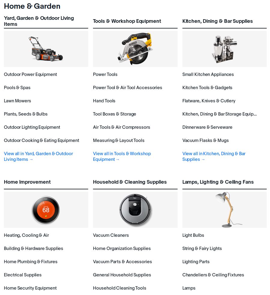 A small portion of eBay categorizations